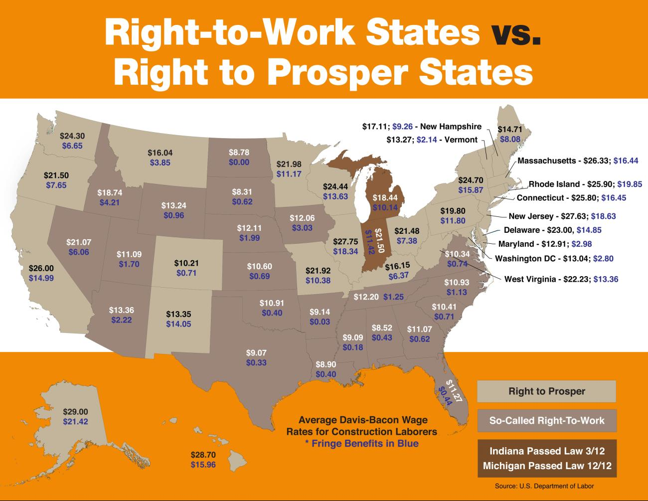 Right-to-Work For Less